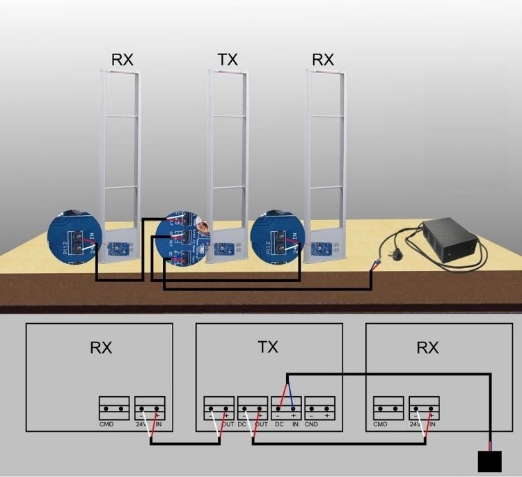 Схема подключения противокражных стоек